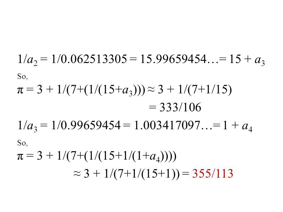 1/a2 = 1/0.062513305 = 15.99659454…= 15 + a3 So, π = 3 + 1/(7+(1/(15+a3))) ≈ 3 + 1/(7+1/15) = 333/106 1/a3 = 1/0.99659454 = 1.003417097…= 1 + a4 π = 3 + 1/(7+(1/(15+1/(1+a4)))) ≈ 3 + 1/(7+1/(15+1)) = 355/113