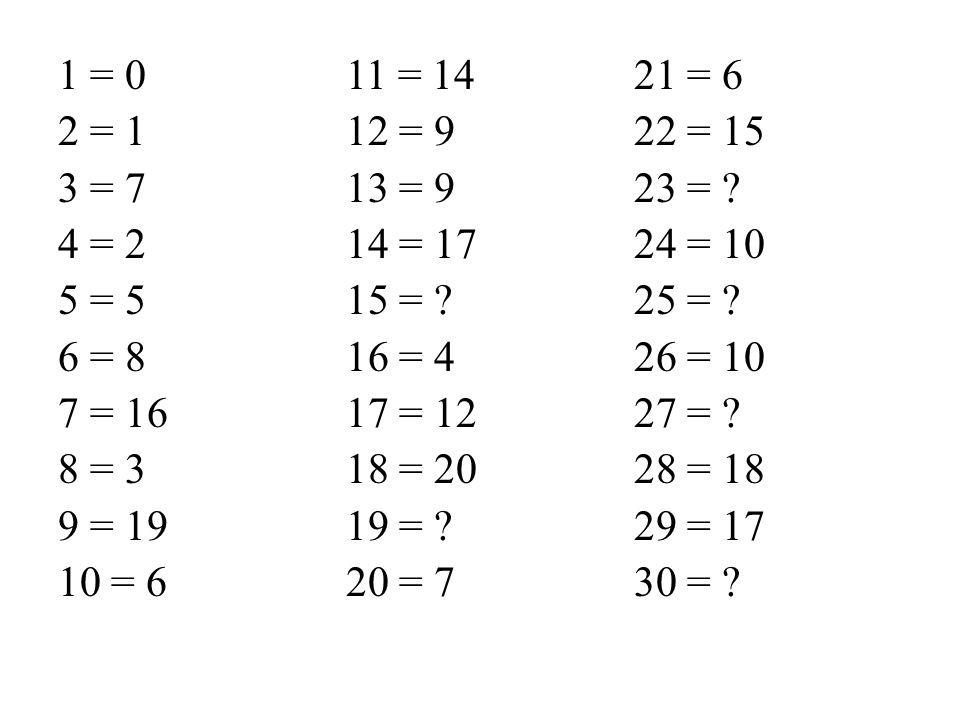 1 = 0 11 = 14 21 = 6 2 = 1 12 = 9 22 = 15 3 = 7 13 = 9 23 = .