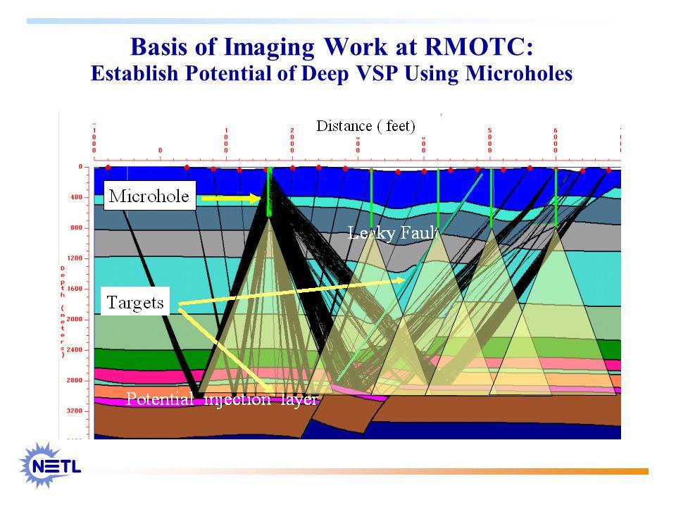 Basis of Imaging Work at RMOTC: Establish Potential of Deep VSP Using Microholes
