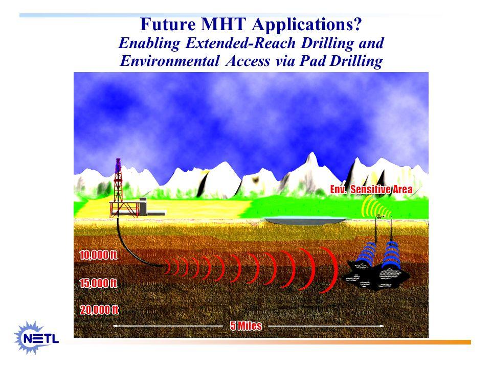 Future MHT Applications