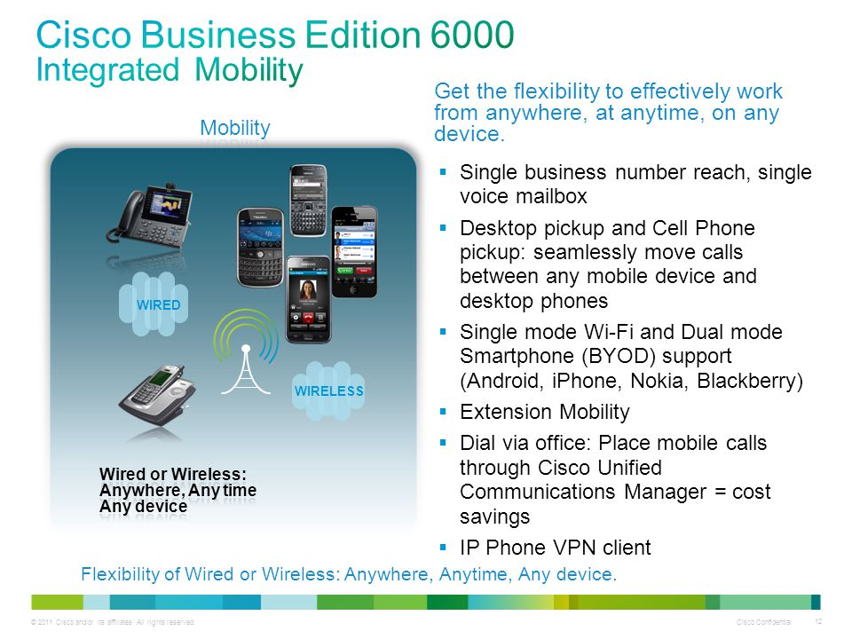 Cisco Business Edition 6000 Integrated Mobility