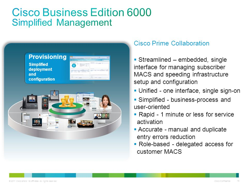 Cisco Business Edition 6000 Simplified Management