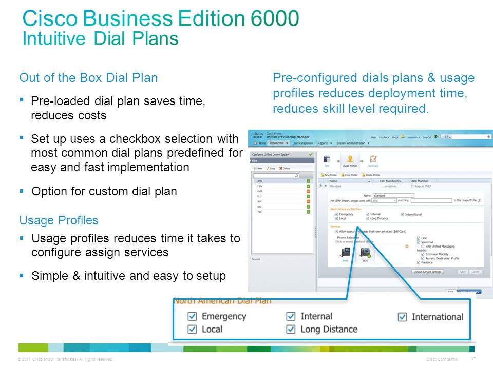 Cisco Business Edition 6000 Intuitive Dial Plans