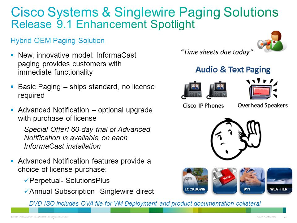 Cisco Systems & Singlewire Paging Solutions Release 9