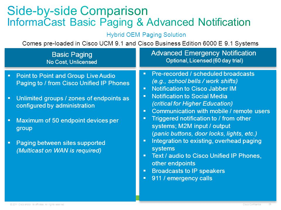 Side-by-side Comparison InformaCast Basic Paging & Advanced Notification