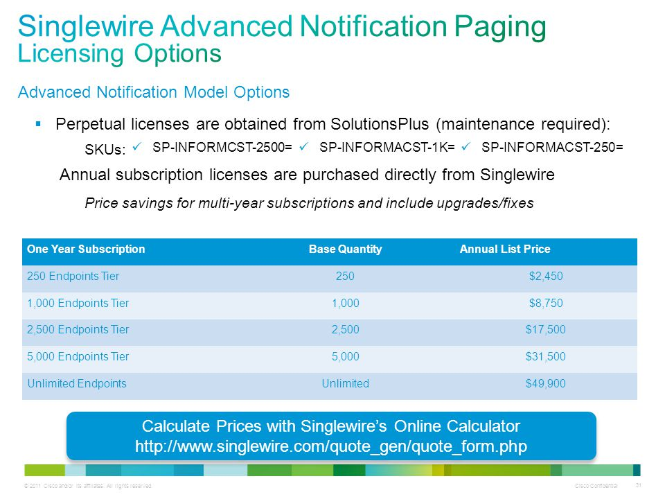 Singlewire Advanced Notification Paging Licensing Options