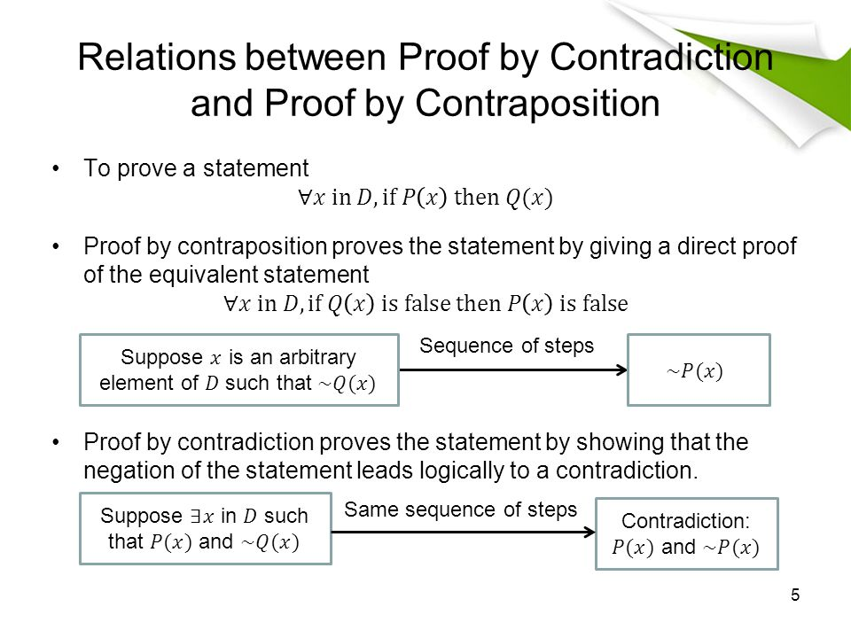 Relations between Proof by Contradiction and Proof by Contraposition