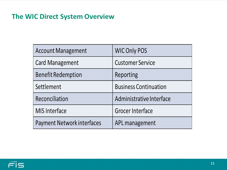 The WIC Direct System Overview