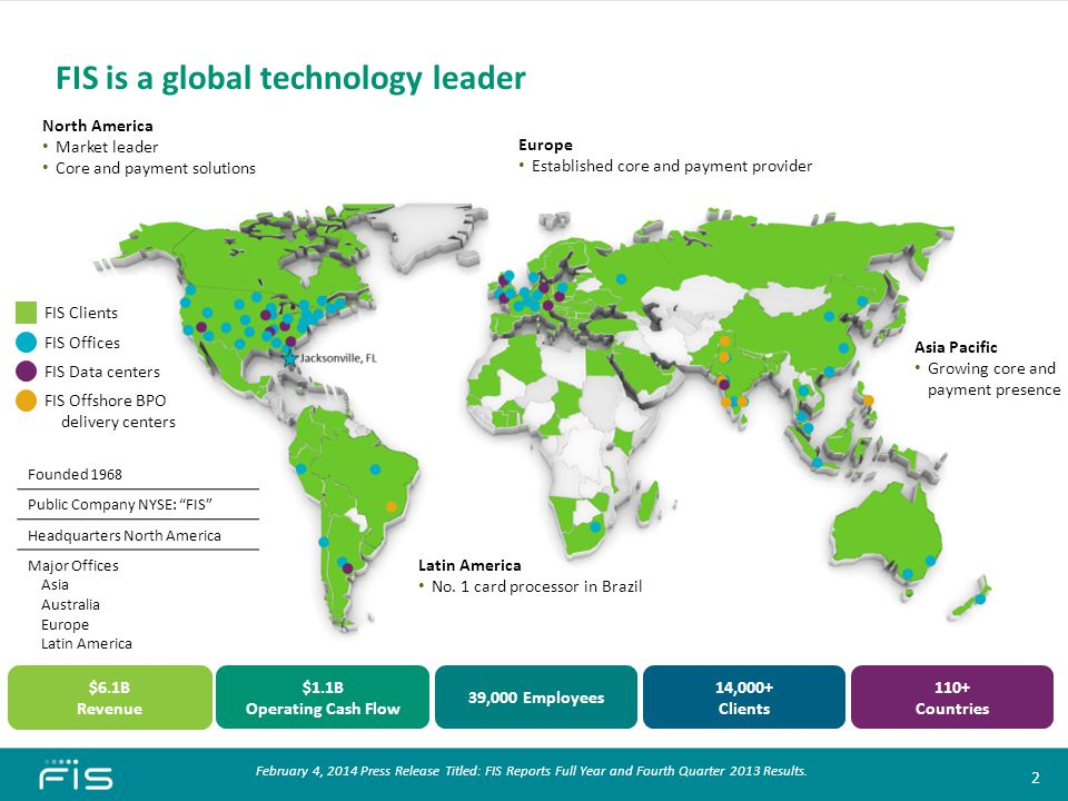 FIS is a global technology leader