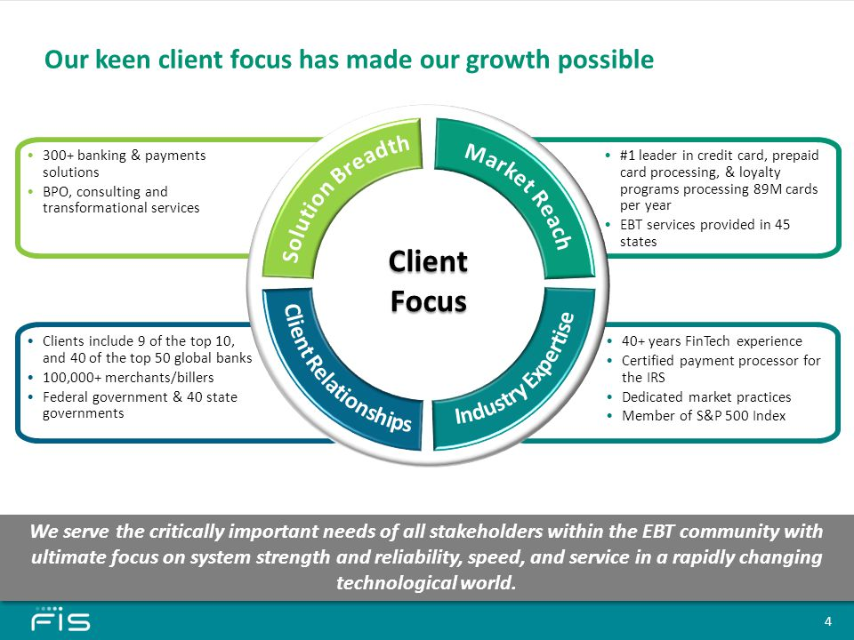 Our keen client focus has made our growth possible
