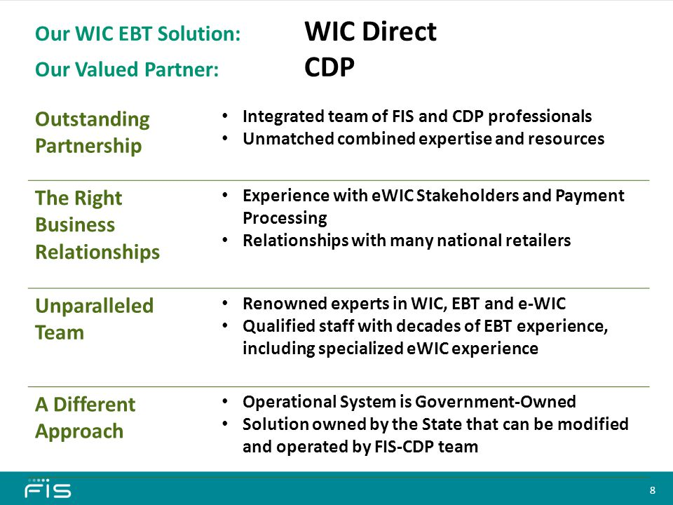 Our WIC EBT Solution: WIC Direct Our Valued Partner: CDP