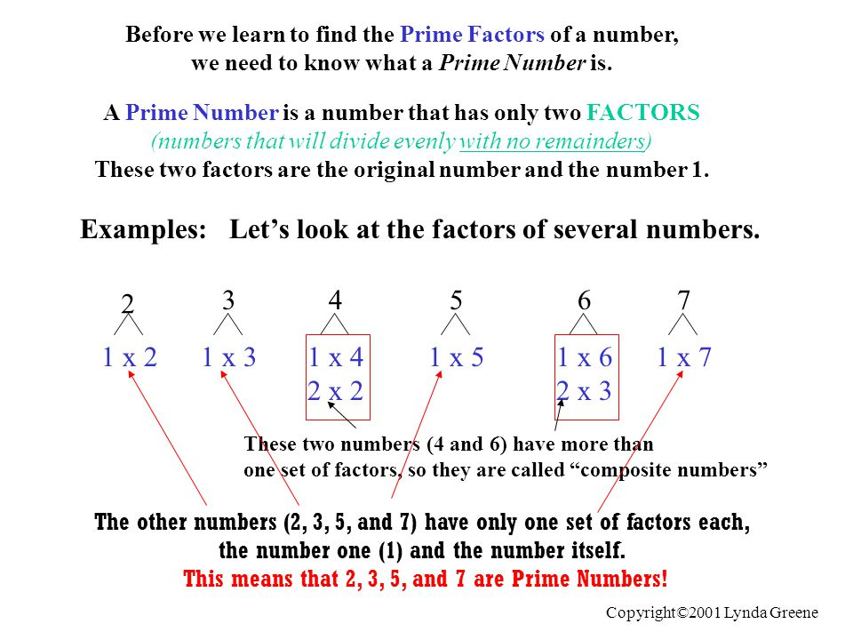 Examples: Let's look at the factors of several numbers.