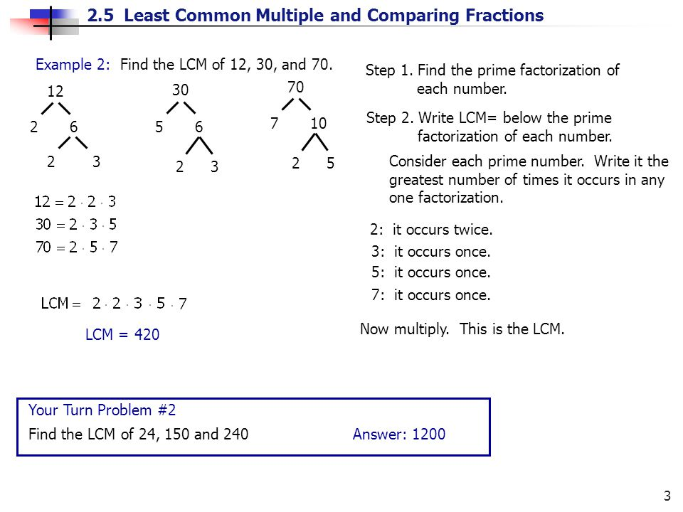 Example 2: Find the LCM of 12, 30, and 70.