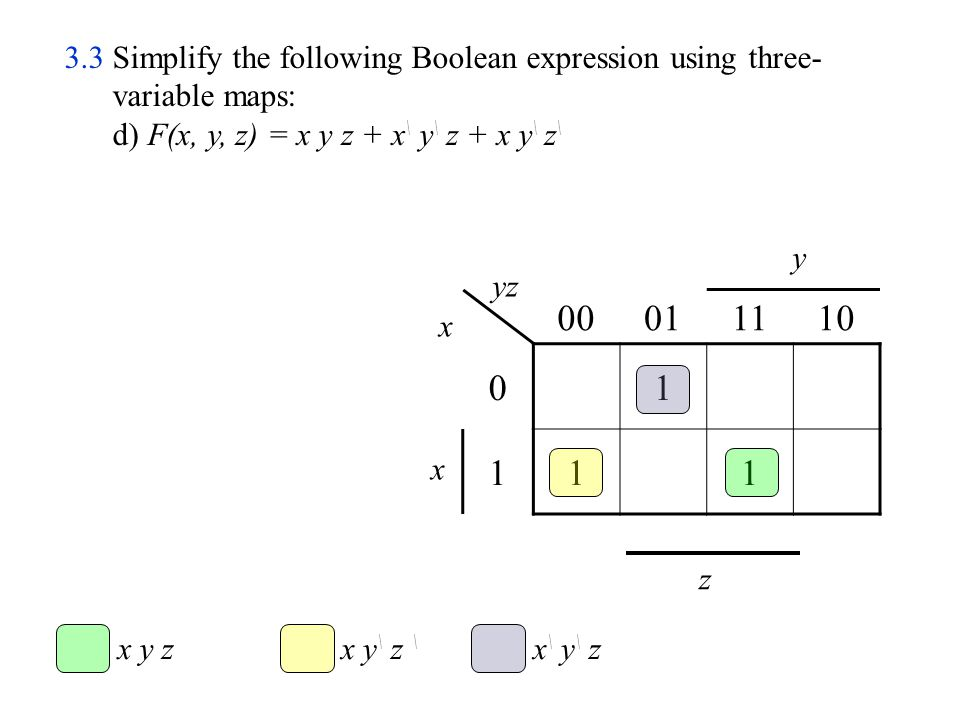 3.3 Simplify the following Boolean expression using three-variable maps: