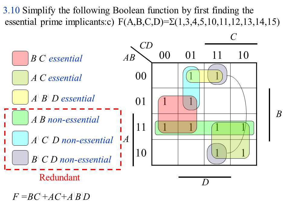 3.10 Simplify the following Boolean function by first finding the essential prime implicants:c) F(A,B,C,D)=(1,3,4,5,10,11,12,13,14,15)