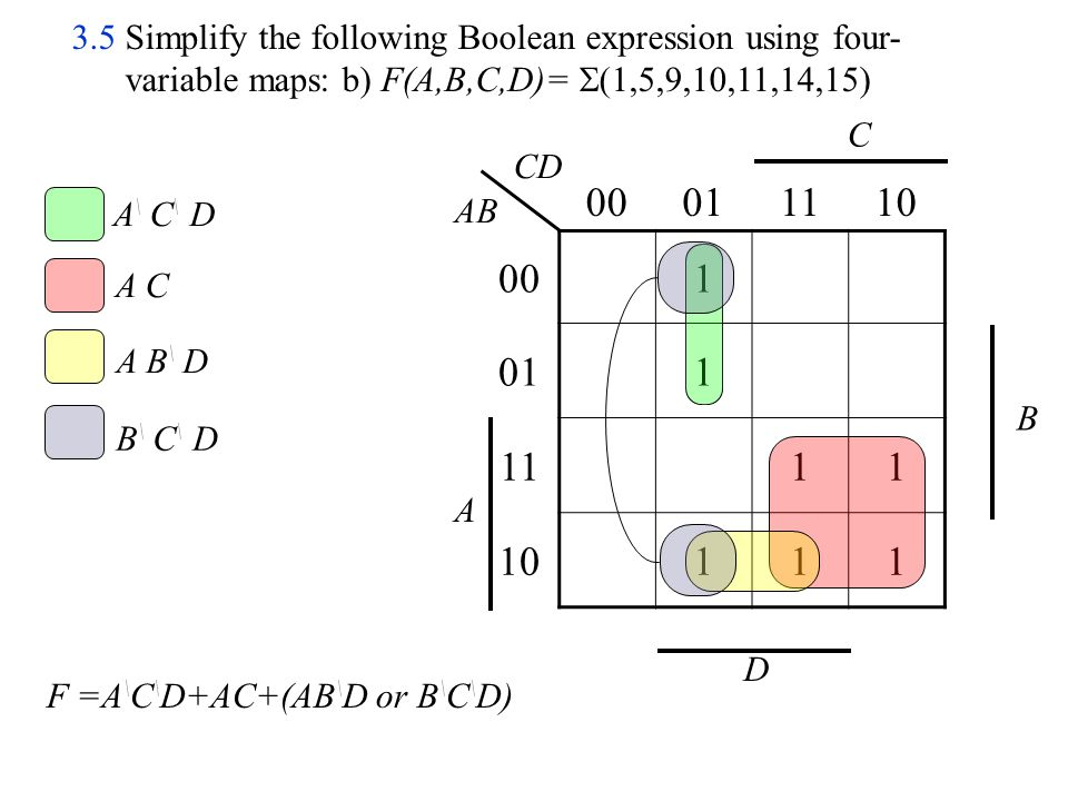 3.5 Simplify the following Boolean expression using four-variable maps: b) F(A,B,C,D)= (1,5,9,10,11,14,15)