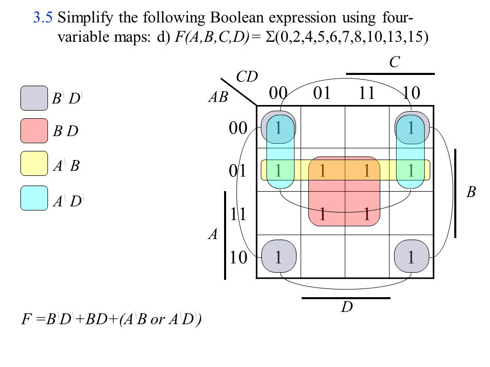 3.5 Simplify the following Boolean expression using four-variable maps: d) F(A,B,C,D)= (0,2,4,5,6,7,8,10,13,15)