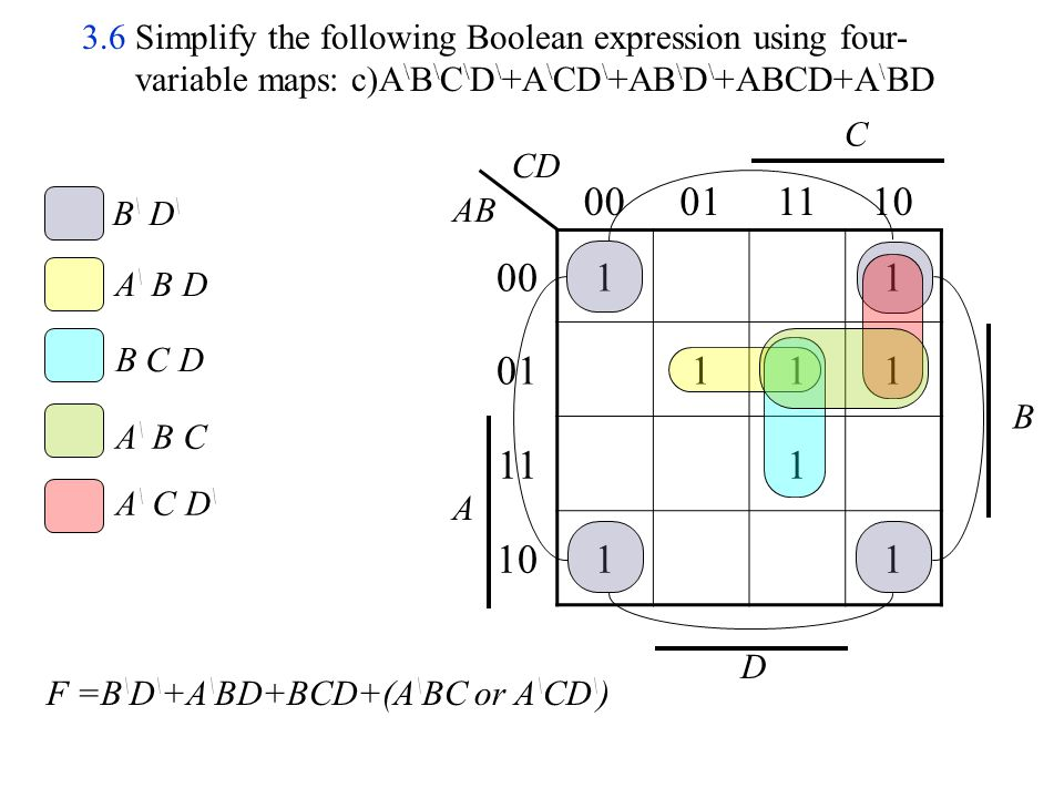 3.6 Simplify the following Boolean expression using four-variable maps: c)A\B\C\D\+A\CD\+AB\D\+ABCD+A\BD