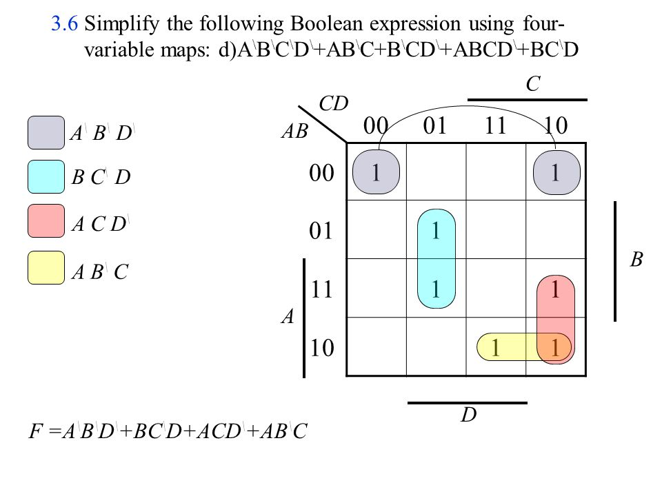 3.6 Simplify the following Boolean expression using four-variable maps: d)A\B\C\D\+AB\C+B\CD\+ABCD\+BC\D