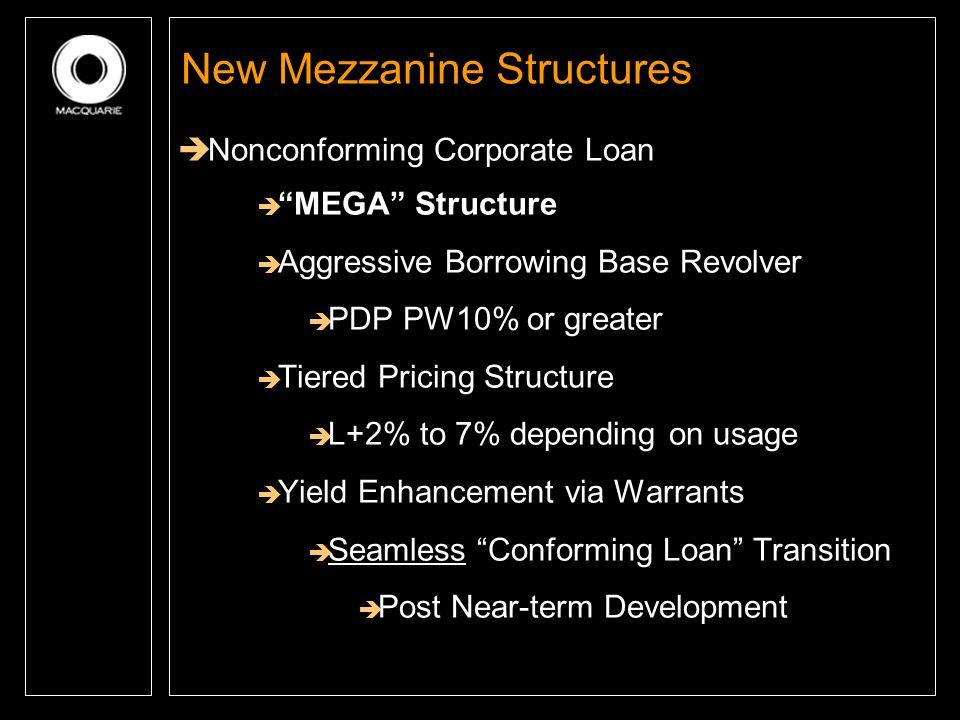 New Mezzanine Structures