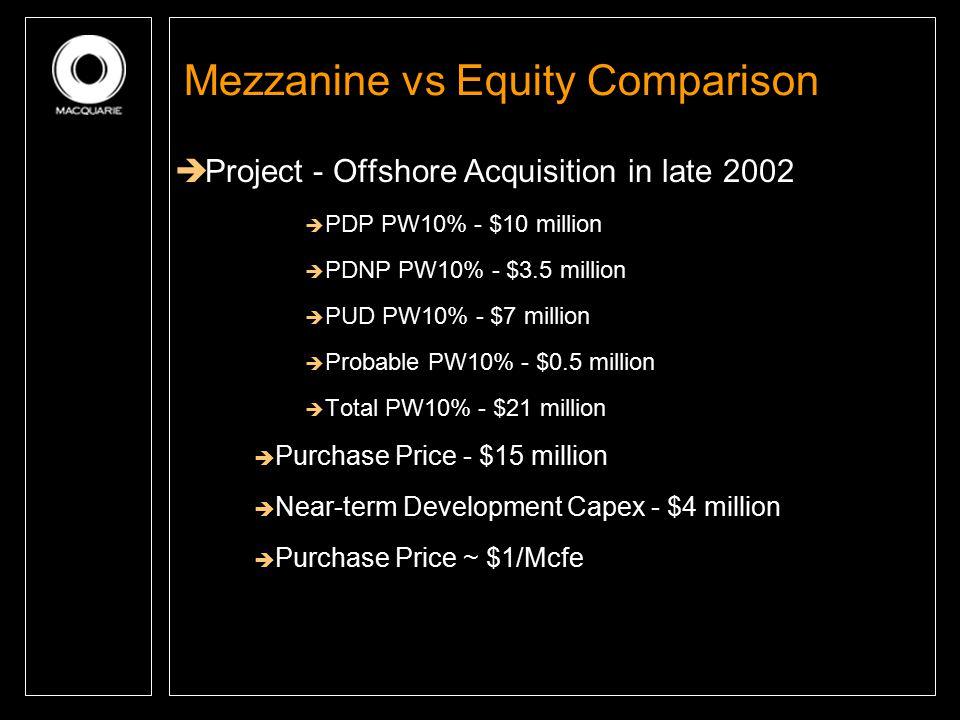 Mezzanine vs Equity Comparison