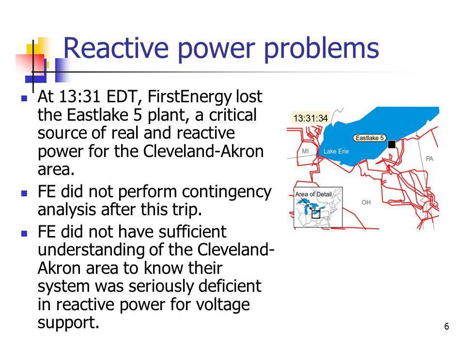 Reactive power problems