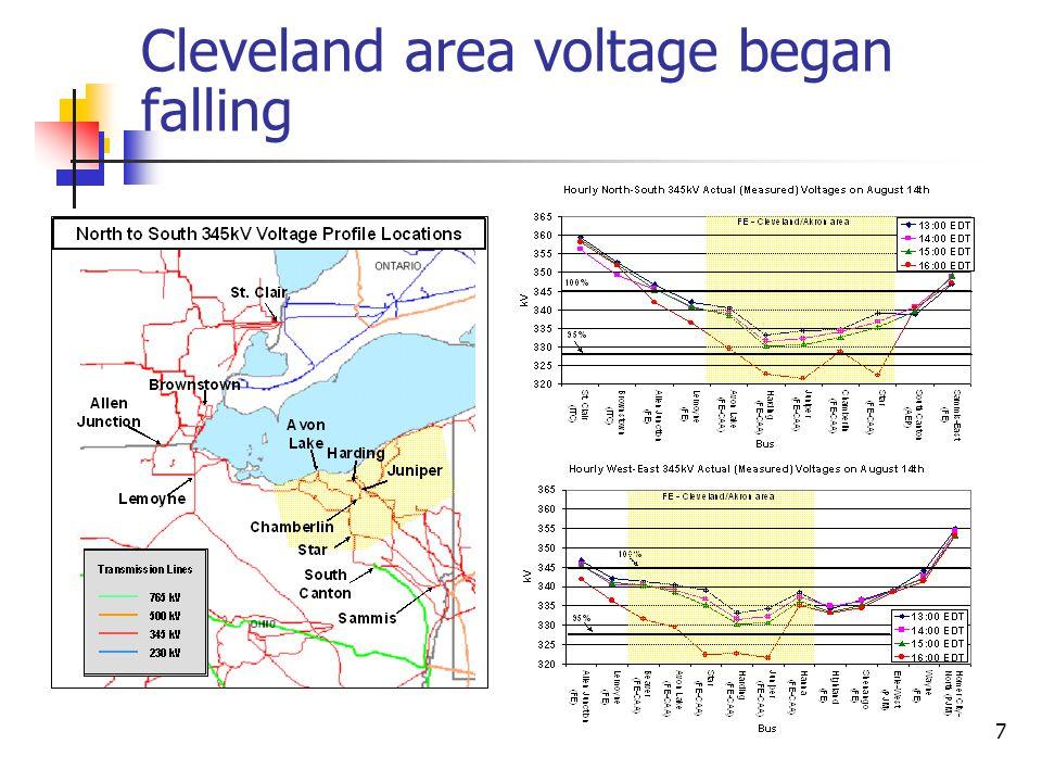 Cleveland area voltage began falling