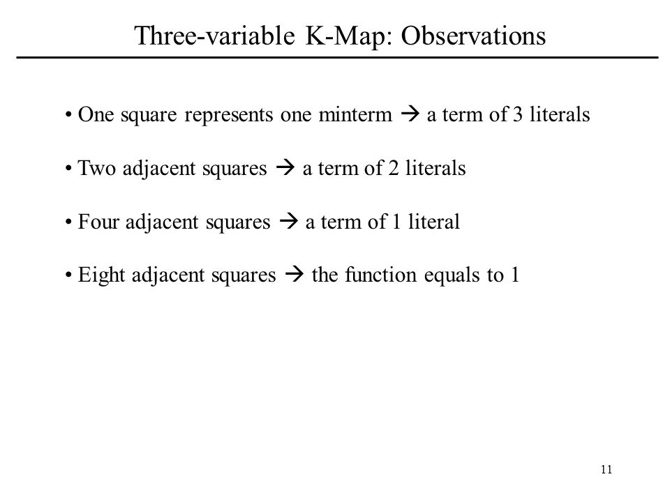 Three-variable K-Map: Observations
