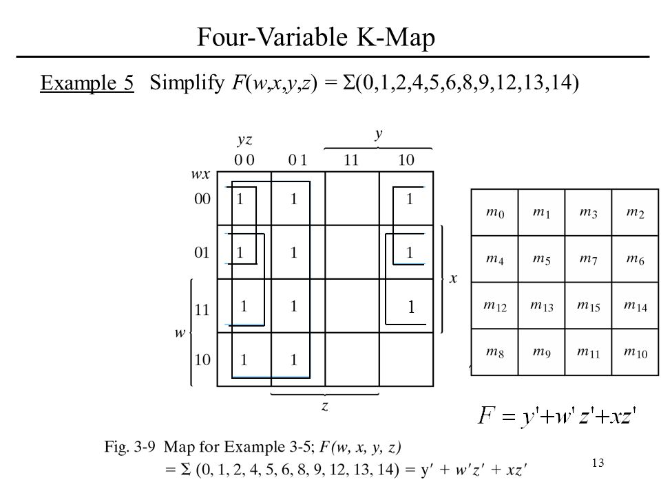Four-Variable K-Map Example 5