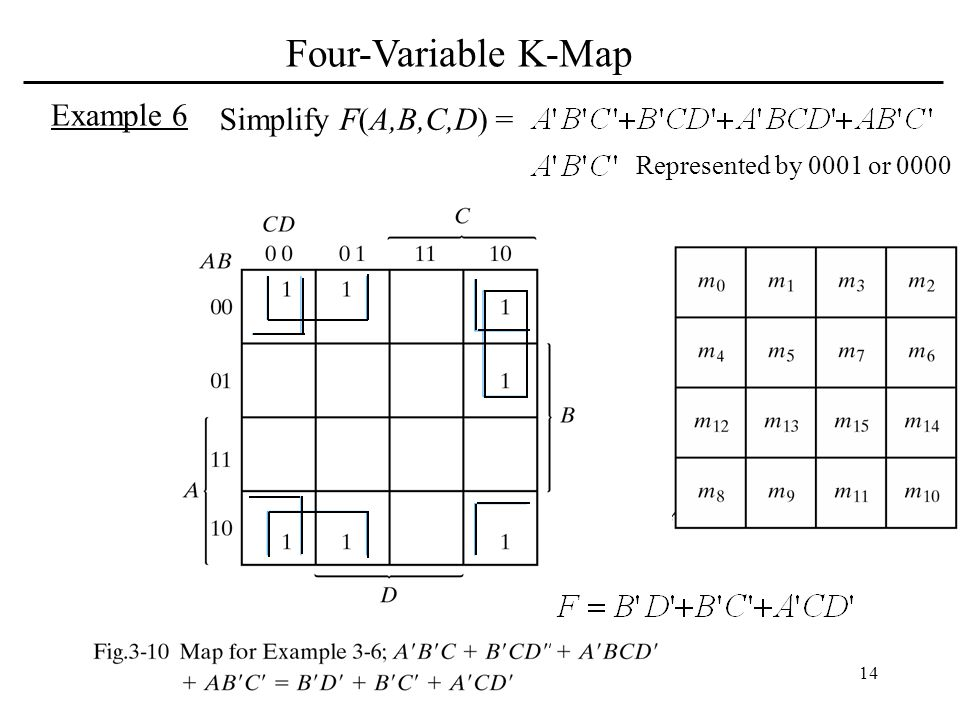 Four-Variable K-Map Example 6 Simplify F(A,B,C,D) =