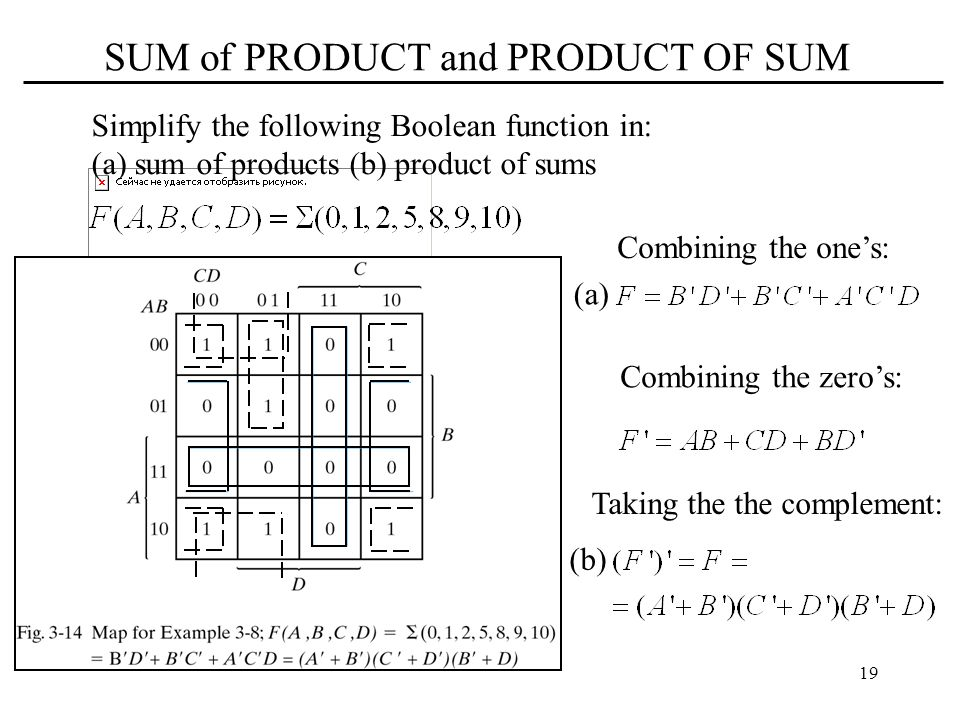 SUM of PRODUCT and PRODUCT OF SUM