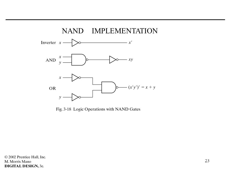 NAND IMPLEMENTATION