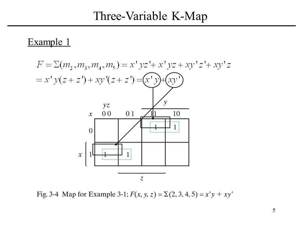 Three-Variable K-Map Example 1