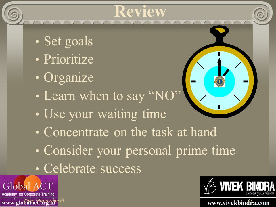 Review Set goals Prioritize Organize Learn when to say NO