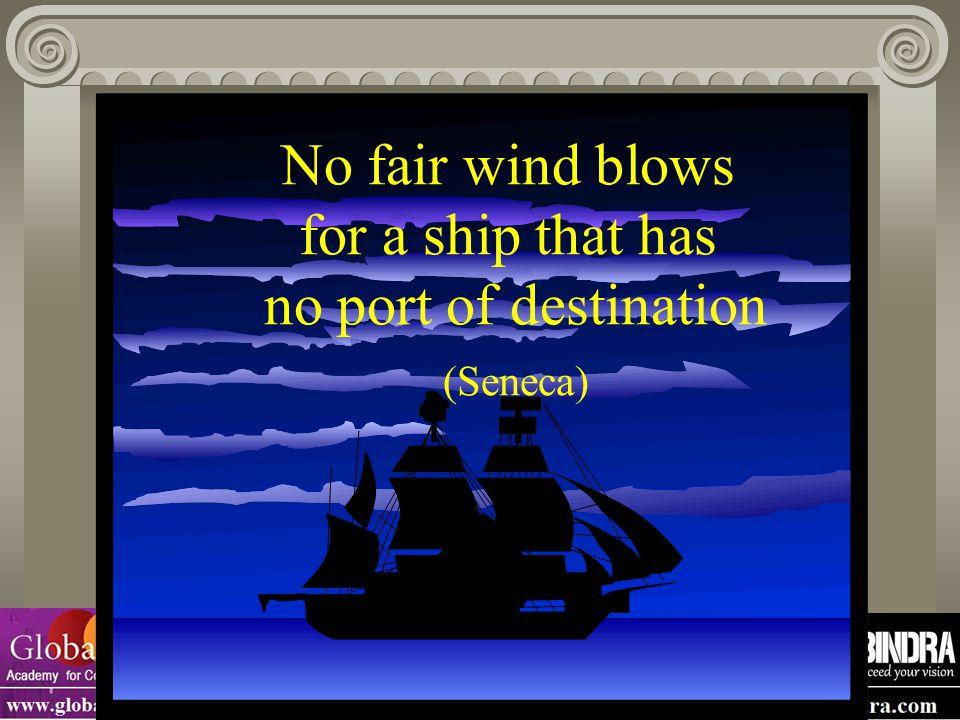 No fair wind blows for a ship that has no port of destination (Seneca)