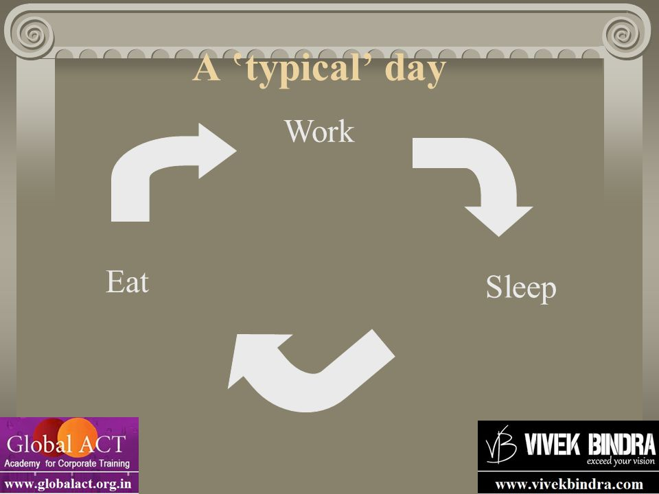 A 'typical' day Work Sleep Eat