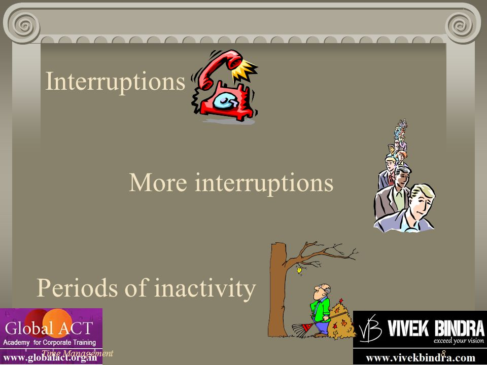 Interruptions More interruptions Periods of inactivity Time Management