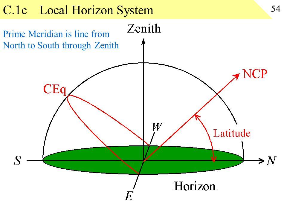 C.1c Local Horizon System