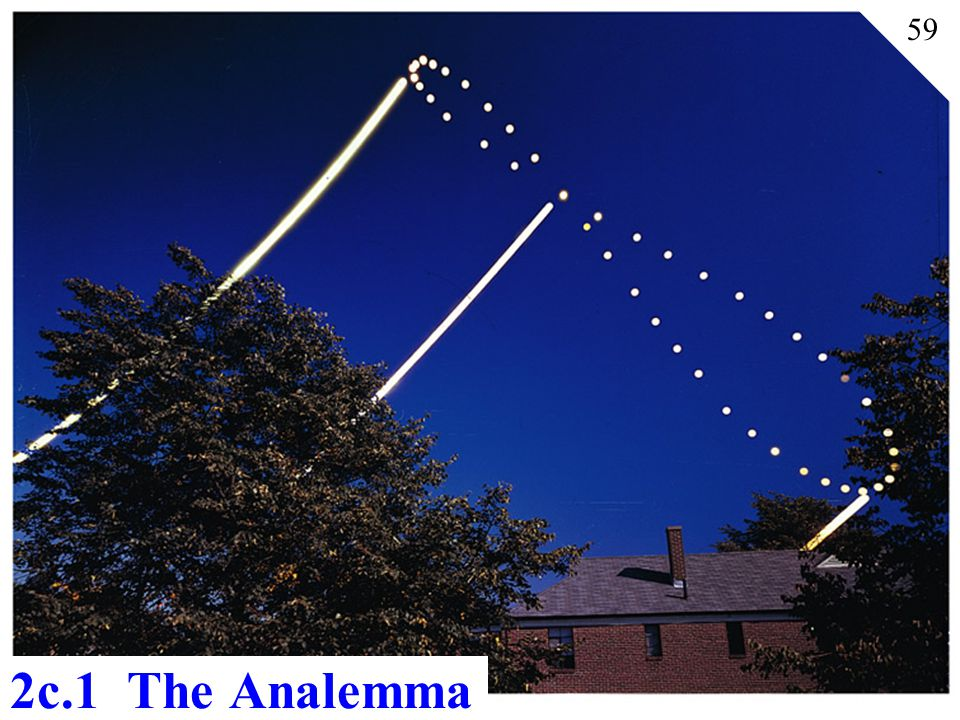 59 2c.1 The Analemma