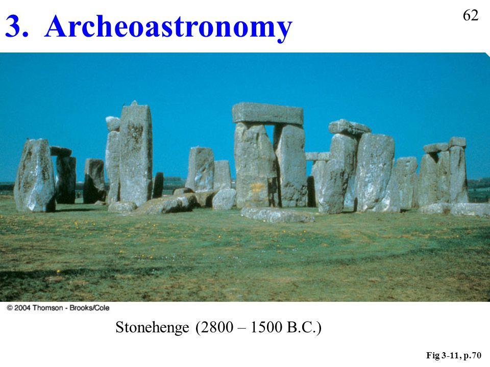 3. Archeoastronomy 62 Stonehenge (2800 – 1500 B.C.) Fig 3-11, p.70