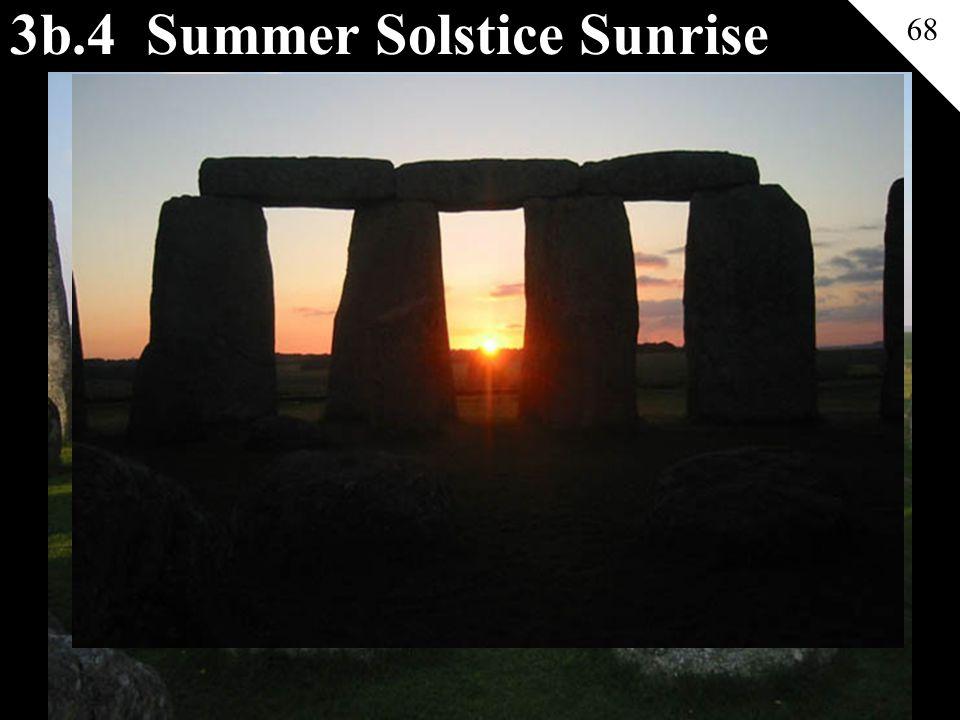 3b.4 Summer Solstice Sunrise
