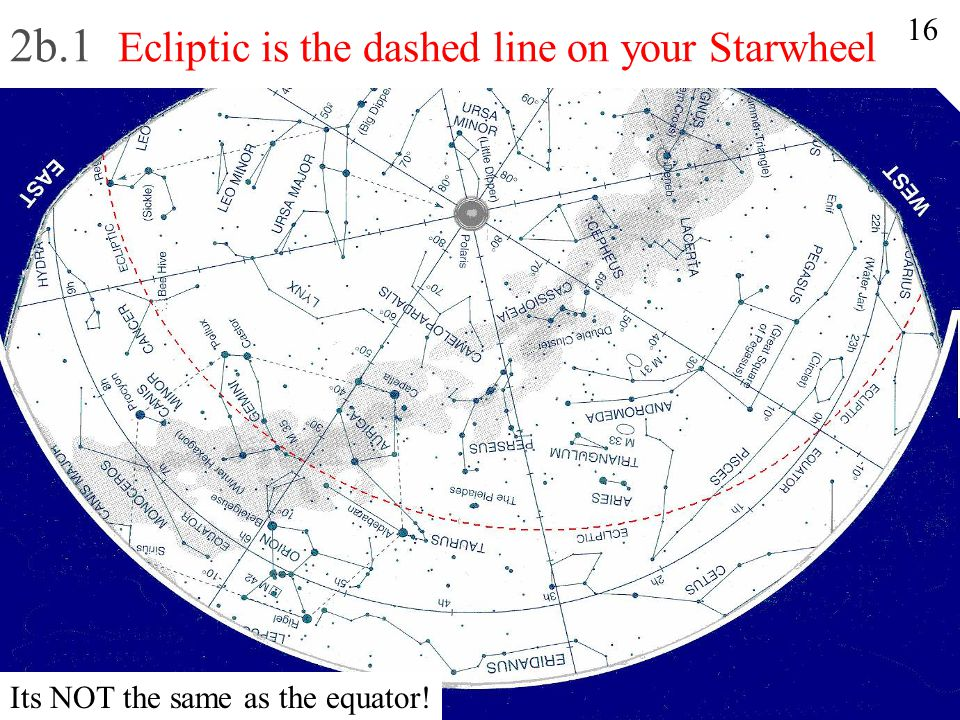 2b.1 Ecliptic is the dashed line on your Starwheel