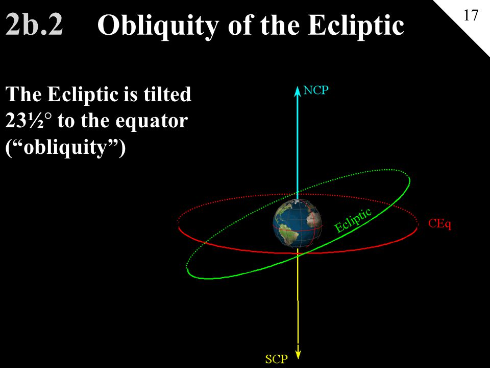 2b.2 Obliquity of the Ecliptic