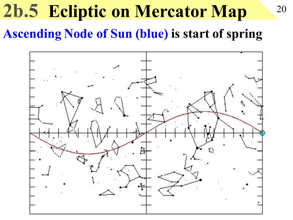 Ascending Node of Sun (blue) is start of spring