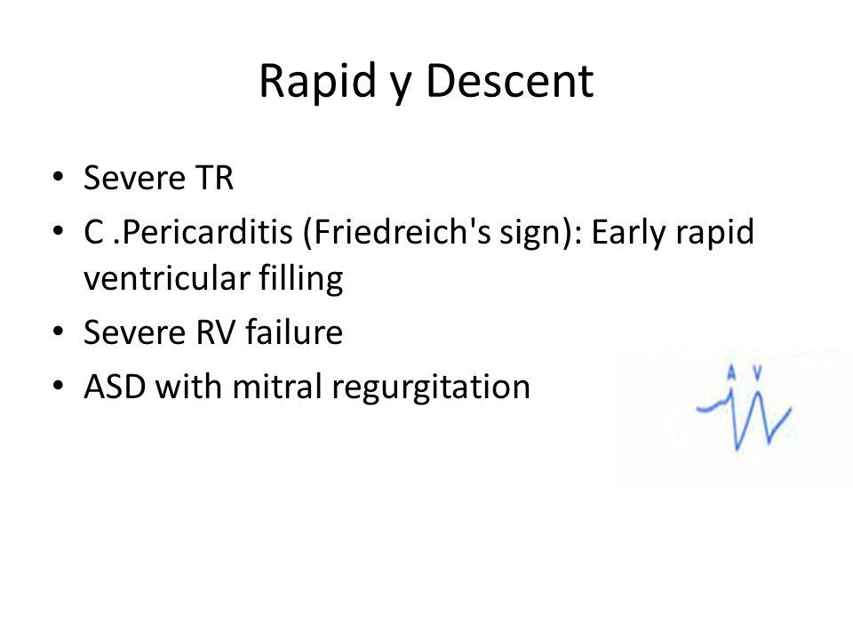 Rapid y Descent Severe TR