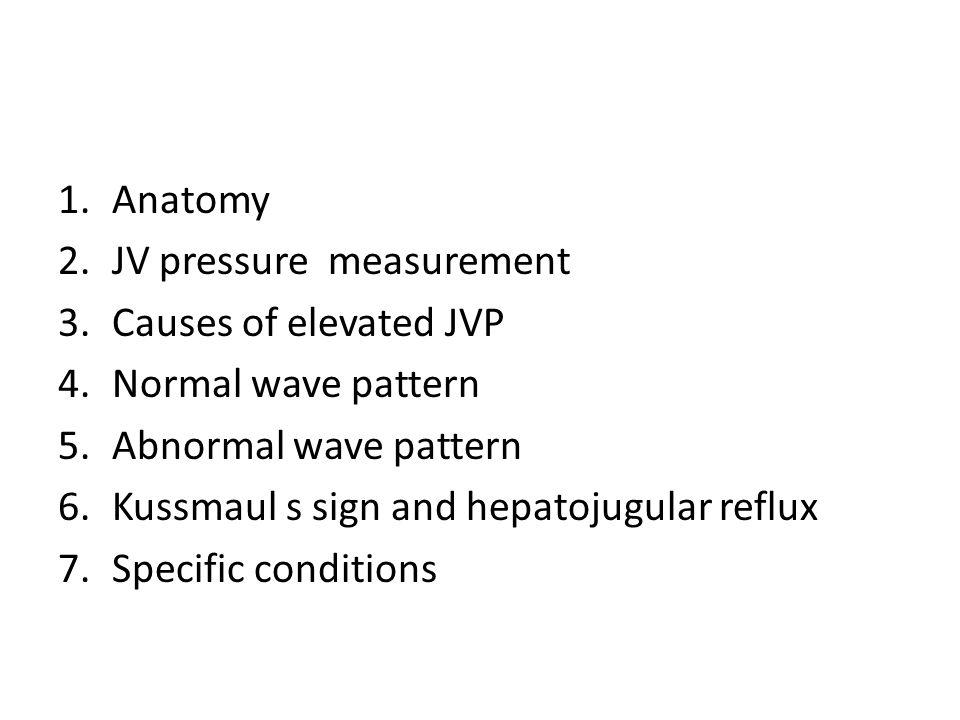 Anatomy JV pressure measurement. Causes of elevated JVP. Normal wave pattern. Abnormal wave pattern.