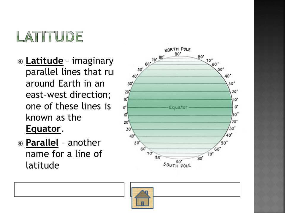 Latitude Latitude – imaginary parallel lines that run around Earth in an east-west direction; one of these lines is known as the Equator.