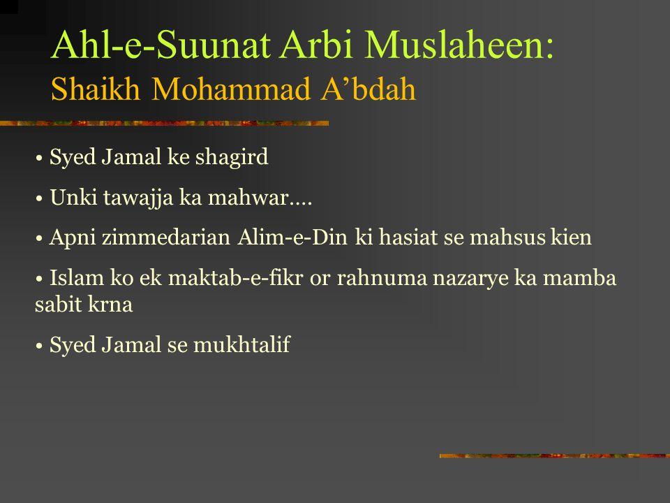 Ahl-e-Suunat Arbi Muslaheen: Shaikh Mohammad A'bdah