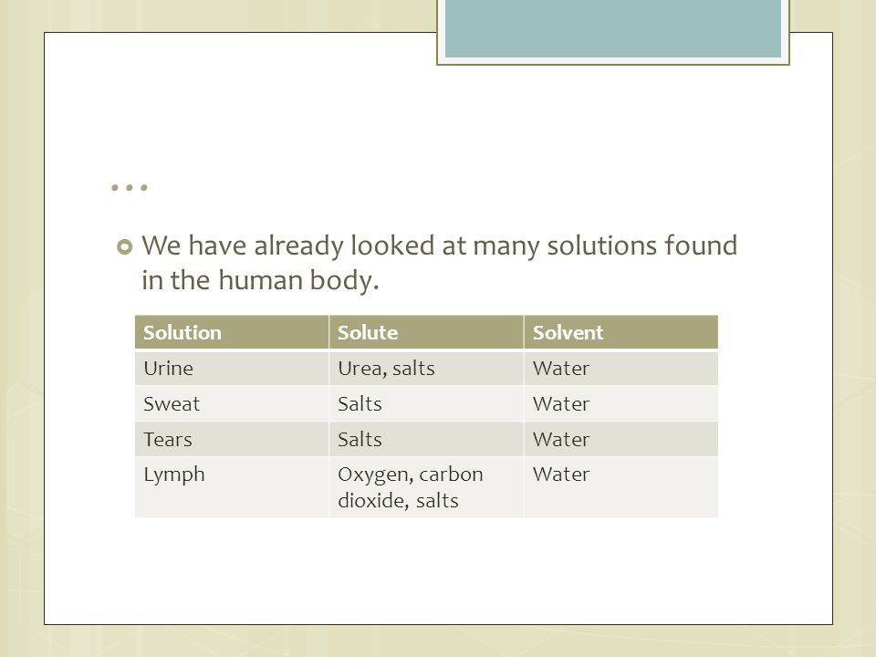 … We have already looked at many solutions found in the human body.
