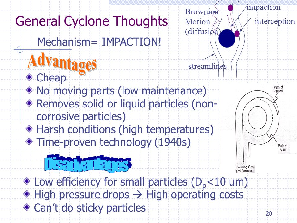 Advantages Disadvantages General Cyclone Thoughts Mechanism=
